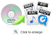 DVD Ripper and DVD Converter for Mac