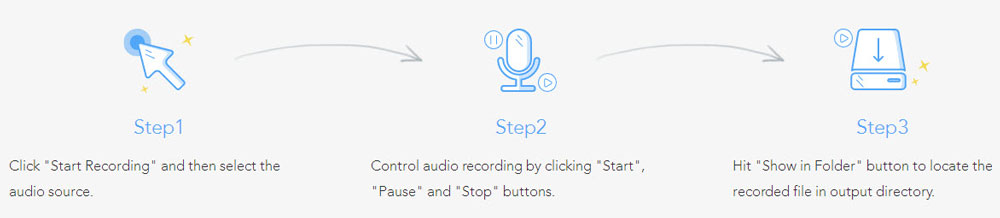 How to use online audio recorder