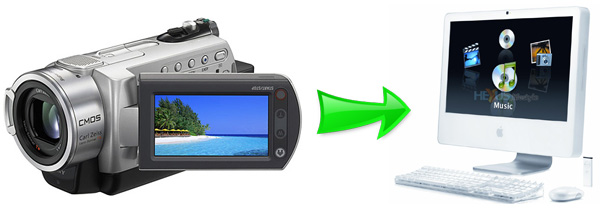import camcorder video to mac